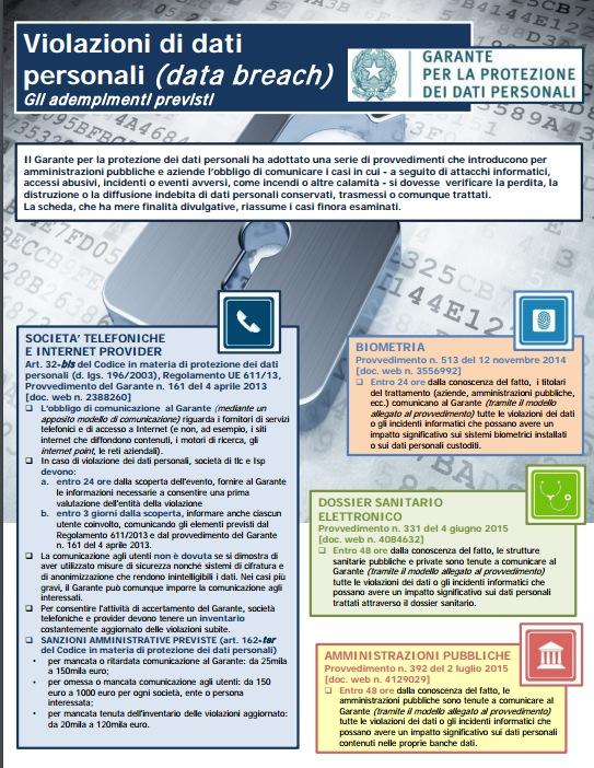 Infografica Garante Privacy