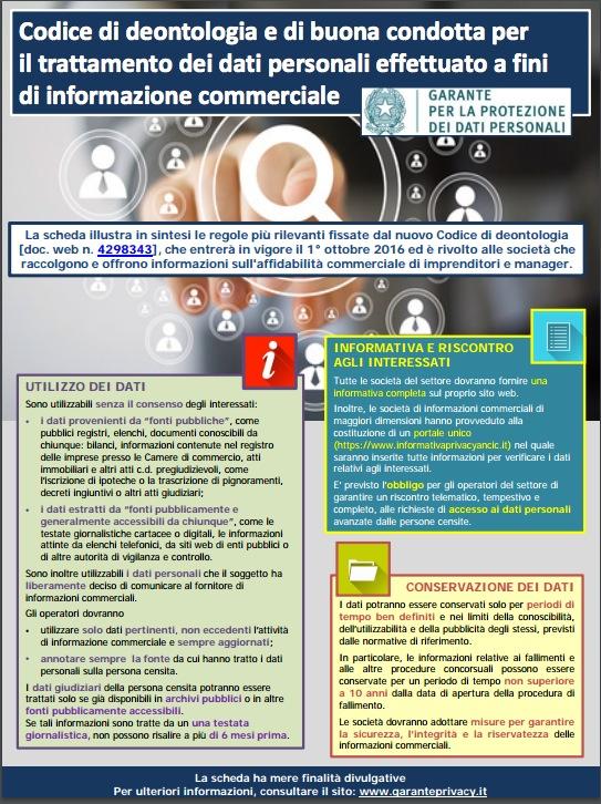 Infografica deontologia privacy